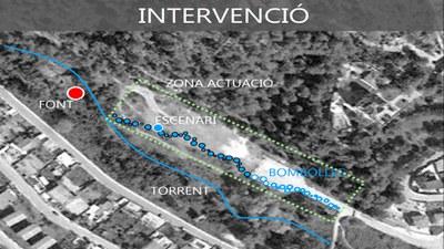 Plànol de les actuacions previstes a l'entorn de la font de Can Moritz (foto: BlueHealth).