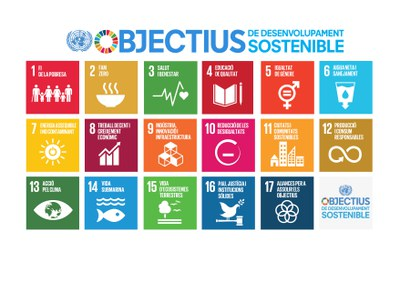 Objectius de Desenvolupament Sostenible.