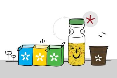L'oli de cuina és un residu més que cal reciclar ( foto: Ajuntament).