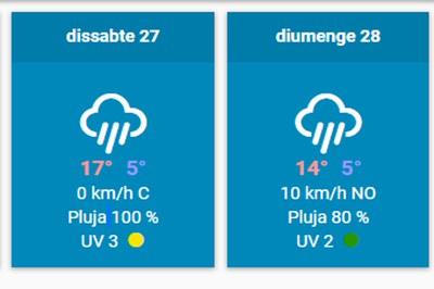 Es preveuen pluges tot el cap de setmana.