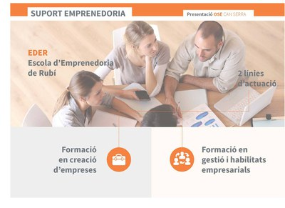 L'Oficina de Serveis a l'Empresa està ubicada a la Masia de Can Serra.