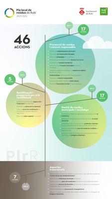 Infografia PlrR.