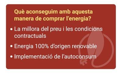 El grupo de compra agregada de energía de Rubí crece hasta los 91 puntos de suministro.