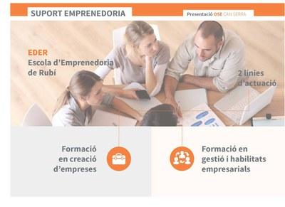 La Oficina de Servicios a la Empresa está ubicada en la Masía de Can Serra.