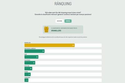 Ranking correspondiente al mes de noviembre de 2017 (Ecovidrio).