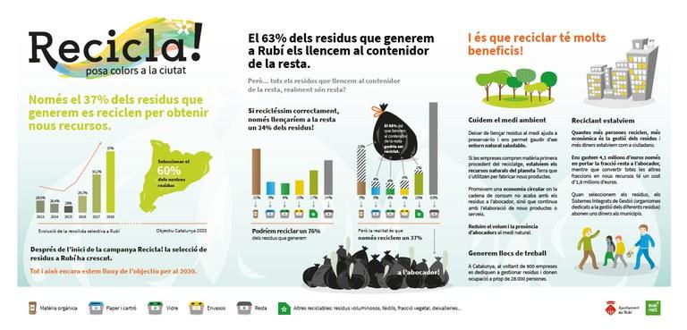 Infografia Recicla