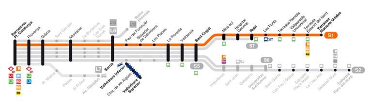 Línia S1 de Ferrocarrils de la Generalitat de Catalunya