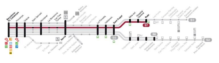 Línia S7 de Ferrocarrils de la Generalitat de Catalunya
