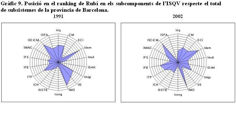 Ranking Rubí ISQV