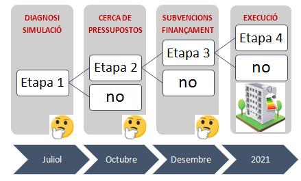 etapes catala.2.PNG