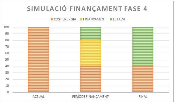 financament catala.PNG
