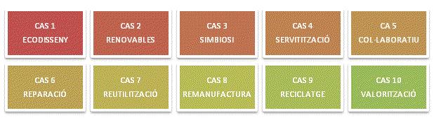 modalitats_economiacircular.png